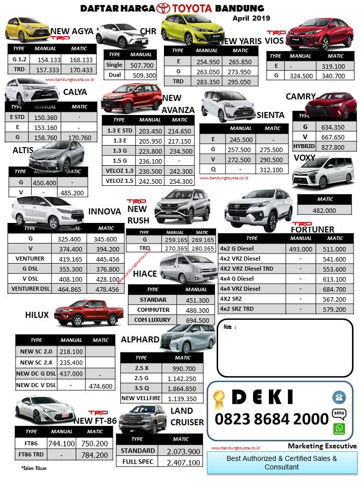 Daftar Harga Bandung Toyota
